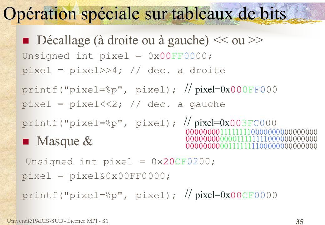 Université PARIS-SUD - Licence MPI - S1 35 Opération spéciale sur tableaux de bits Décallage (à droite ou à gauche) > Unsigned int pixel = 0x00FF0000;