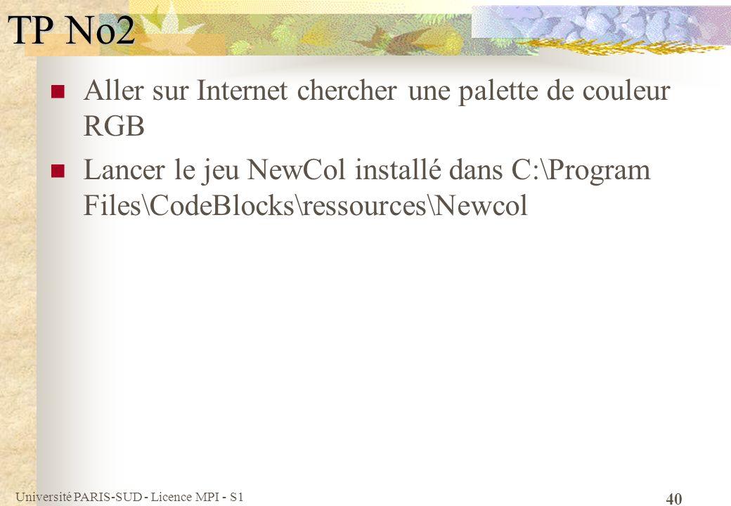 Université PARIS-SUD - Licence MPI - S1 40 TP No2 Aller sur Internet chercher une palette de couleur RGB Lancer le jeu NewCol installé dans C:\Program