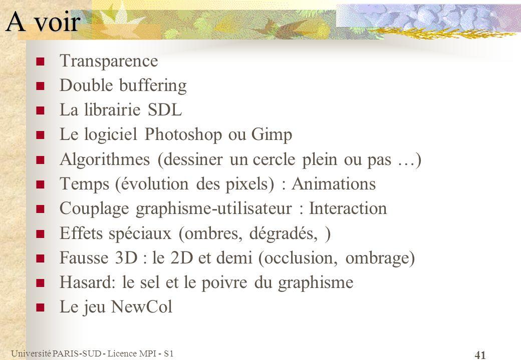 Université PARIS-SUD - Licence MPI - S1 41 A voir Transparence Double buffering La librairie SDL Le logiciel Photoshop ou Gimp Algorithmes (dessiner u
