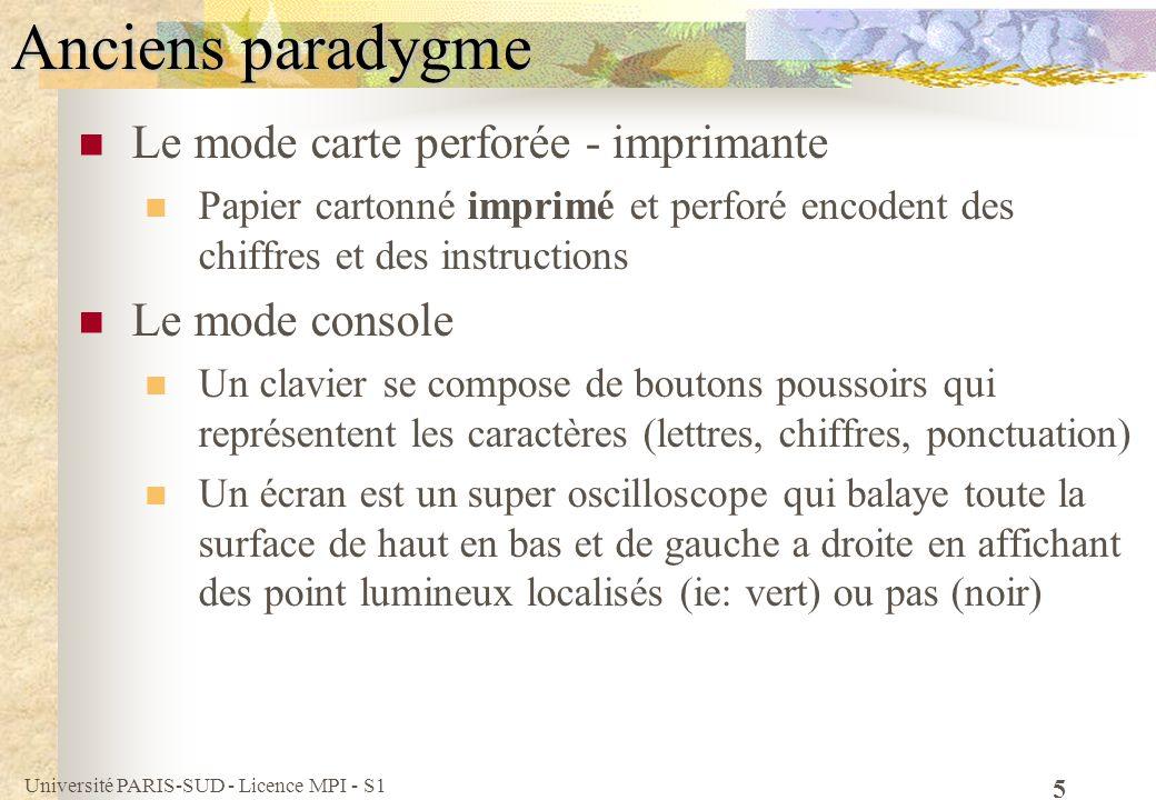 Université PARIS-SUD - Licence MPI - S1 5 Anciens paradygme Le mode carte perforée - imprimante Papier cartonné imprimé et perforé encodent des chiffr