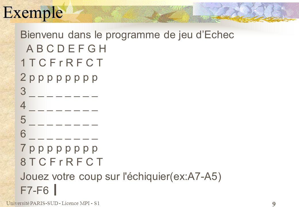 Université PARIS-SUD - Licence MPI - S1 10Exemple Bienvenu dans le programme de jeu dEchec A B C D E F G H 1 T C F r R F C T 2 p p p _ p p p p 3 _ _ _ p _ _ _ _ 4 _ _ _ _ _ _ _ _ 5 _ _ _ _ _ _ _ _ 6 _ _ _ _ _ p _ _ 7 p p p p p _ p p 8 T C F r R F C T Jai joué D2-D3, a vous (ex:C7-C5) F7-F6