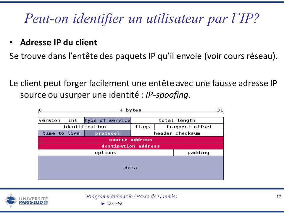 Programmation Web / Bases de Données Sécurité Peut-on identifier un utilisateur par lIP? Adresse IP du client Se trouve dans lentête des paquets IP qu