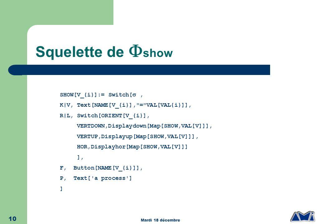 Mardi 18 décembre 10 Squelette de show SHOW[V_{i}]:= Switch[, K|V, Text[NAME[V_{i}],