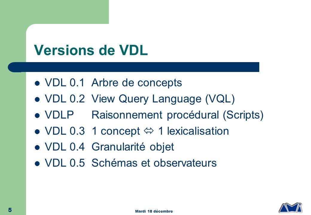 Mardi 18 décembre 5 Versions de VDL VDL 0.1Arbre de concepts VDL 0.2View Query Language (VQL) VDLPRaisonnement procédural (Scripts) VDL 0.31 concept 1