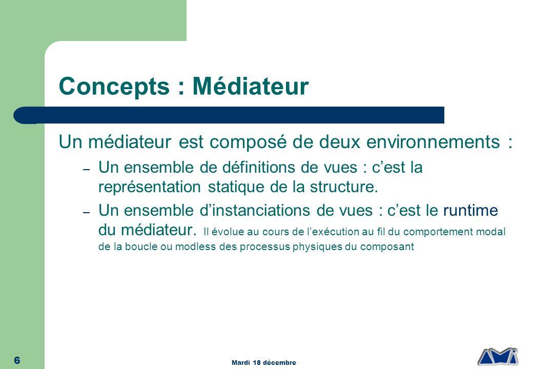 Mardi 18 décembre 6 Concepts : Médiateur Un médiateur est composé de deux environnements : – Un ensemble de définitions de vues : cest la représentati