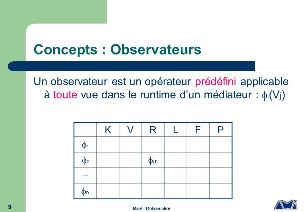 Mardi 18 décembre 9 Concepts : Observateurs Un observateur est un opérateur prédéfini applicable à toute vue dans le runtime dun médiateur : i (V j )