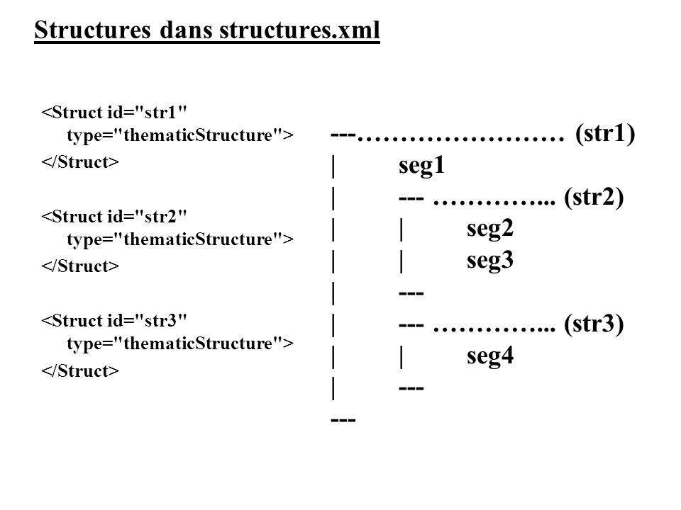 Structures dans structures.xml ---…………………… (str1) | seg1 | --- …………... (str2) ||seg2 ||seg3 |--- |--- …………... (str3) ||seg4 |--- ---