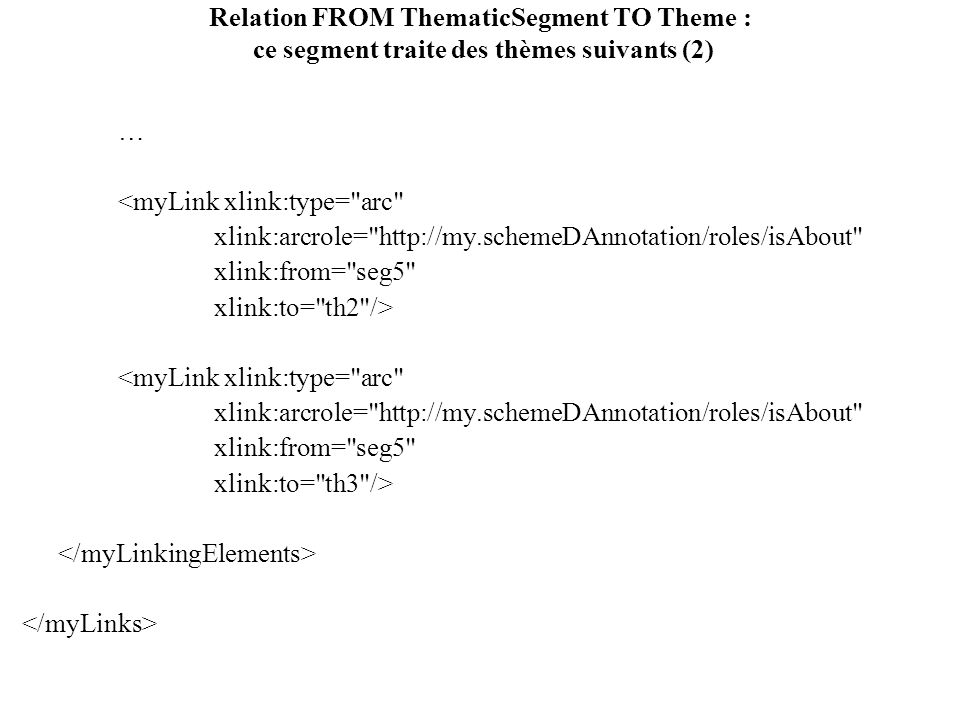 Relation FROM ThematicSegment TO Theme : ce segment traite des thèmes suivants (2) … <myLink xlink:type= arc xlink:arcrole= http://my.schemeDAnnotation/roles/isAbout xlink:from= seg5 xlink:to= th2 /> <myLink xlink:type= arc xlink:arcrole= http://my.schemeDAnnotation/roles/isAbout xlink:from= seg5 xlink:to= th3 />