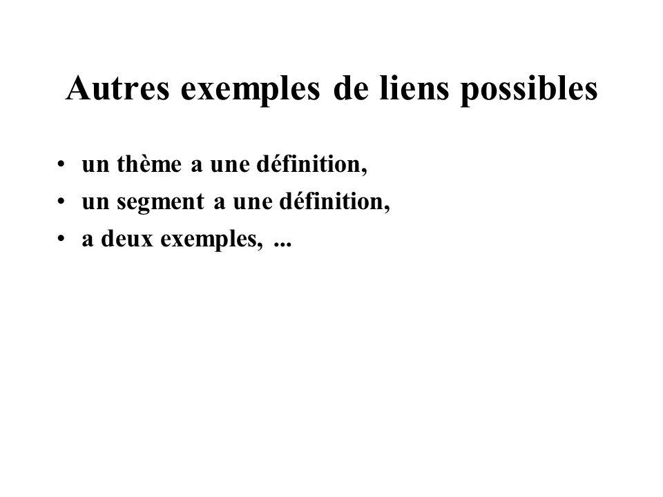 Autres exemples de liens possibles un thème a une définition, un segment a une définition, a deux exemples,...