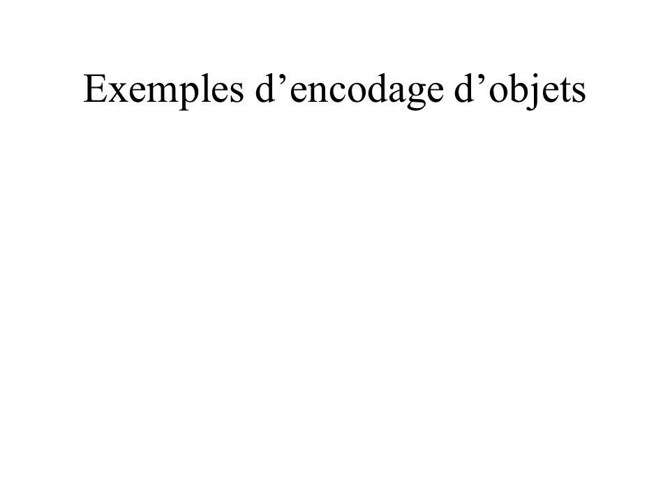Exemples dencodage dobjets