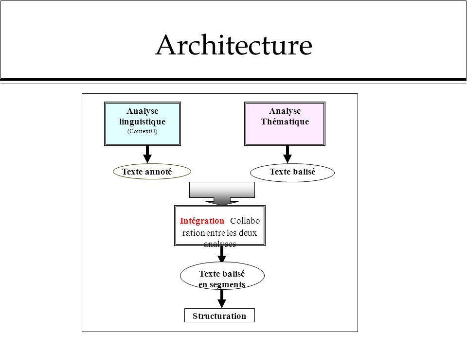 Architecture Analyse linguistique (ContextO) Analyse Thématique Intégration Collabo ration entre les deux analyses Texte balisé en segments Structurat