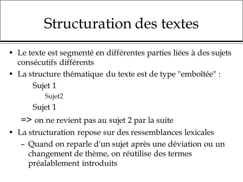 Structuration des textes Le texte est segmenté en différentes parties liées à des sujets consécutifs différents La structure thématique du texte est d