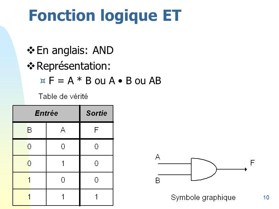 10 Fonction logique ET En anglais: AND Représentation: ¤F = A * B ou A B ou AB