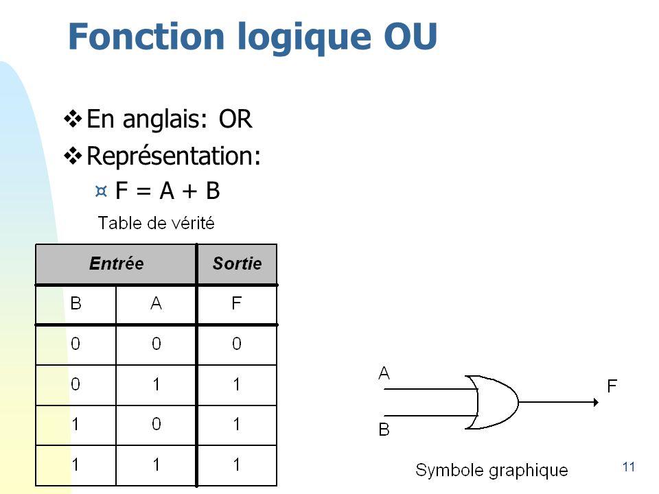 11 Fonction logique OU En anglais: OR Représentation: ¤F = A + B
