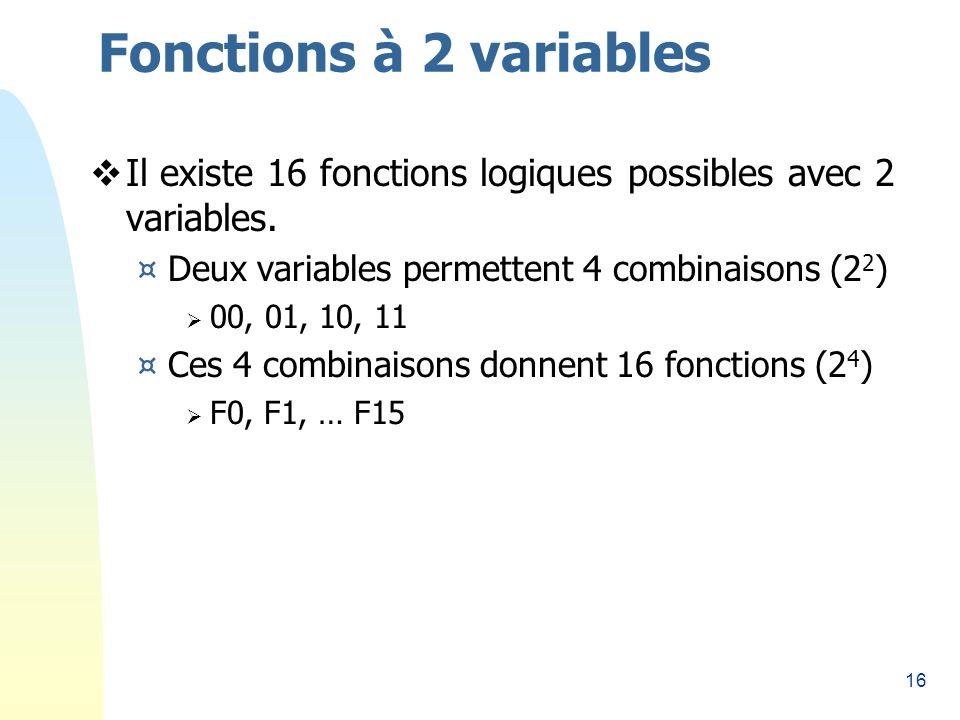 16 Fonctions à 2 variables Il existe 16 fonctions logiques possibles avec 2 variables.