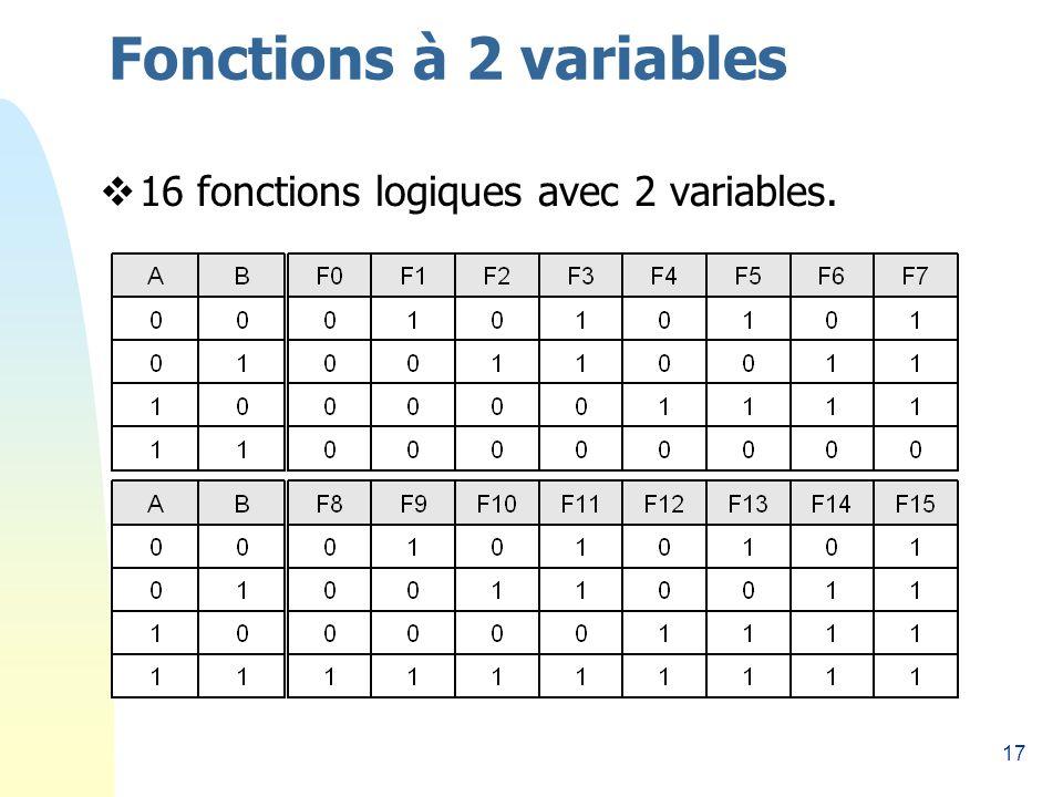 17 Fonctions à 2 variables 16 fonctions logiques avec 2 variables.
