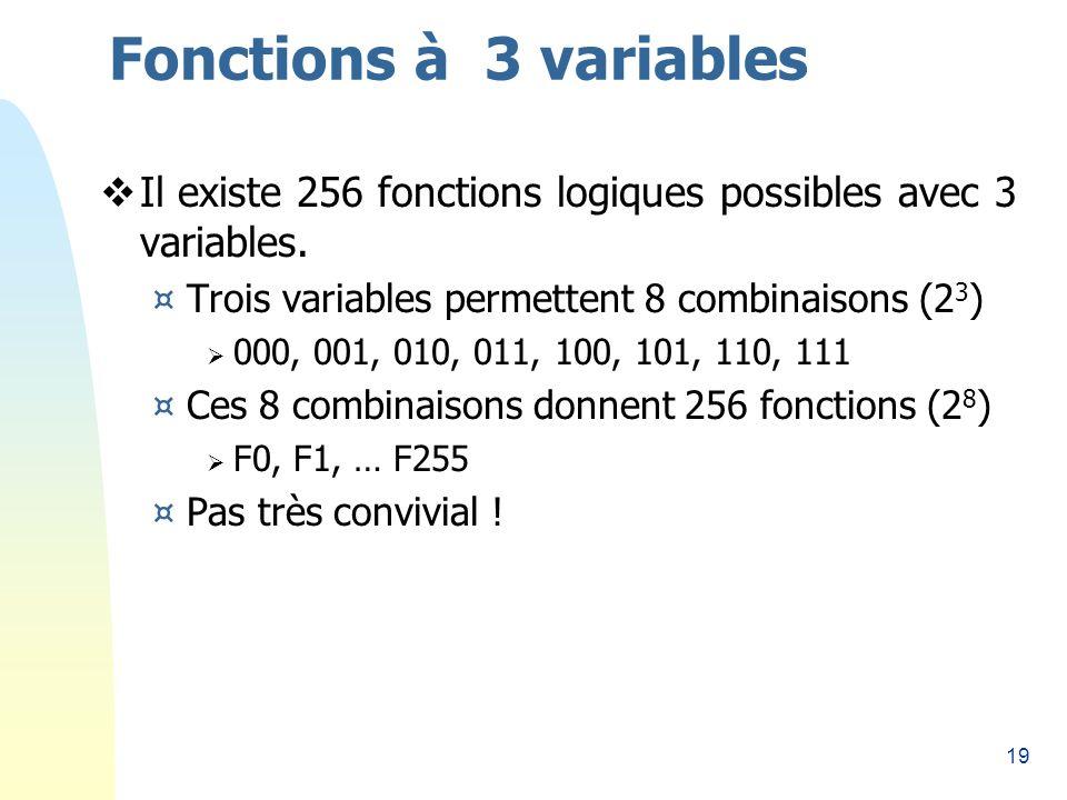 19 Fonctions à 3 variables Il existe 256 fonctions logiques possibles avec 3 variables. ¤Trois variables permettent 8 combinaisons (2 3 ) 000, 001, 01