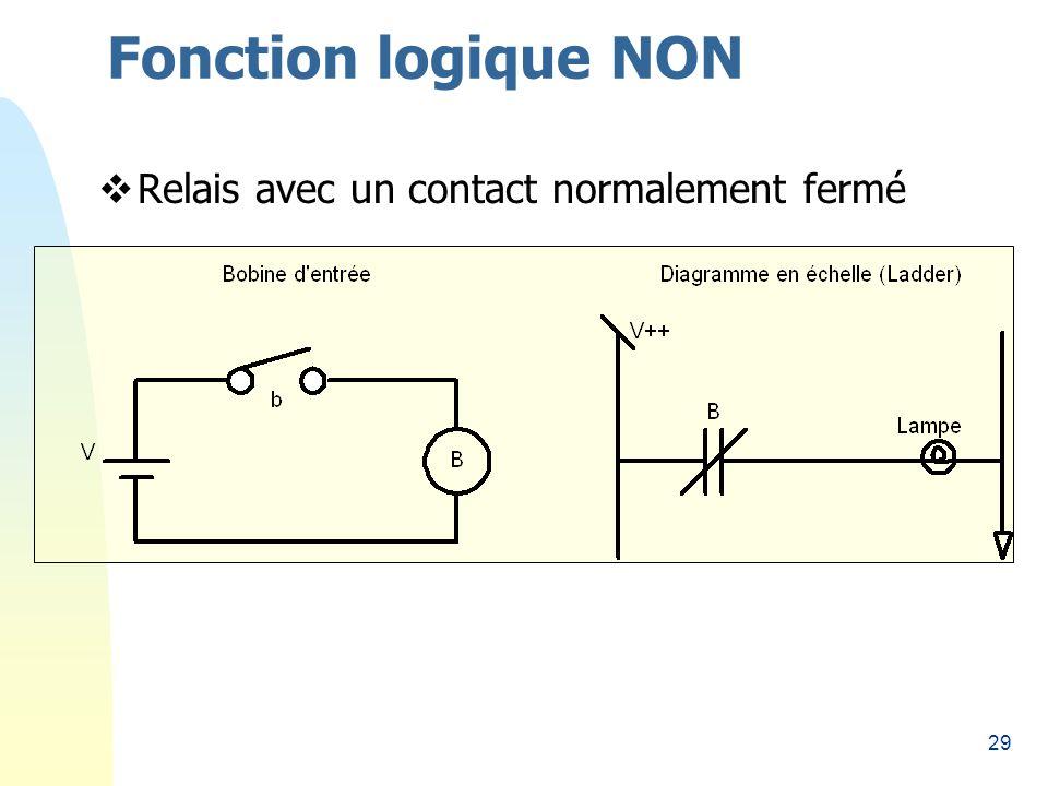 29 Fonction logique NON Relais avec un contact normalement fermé
