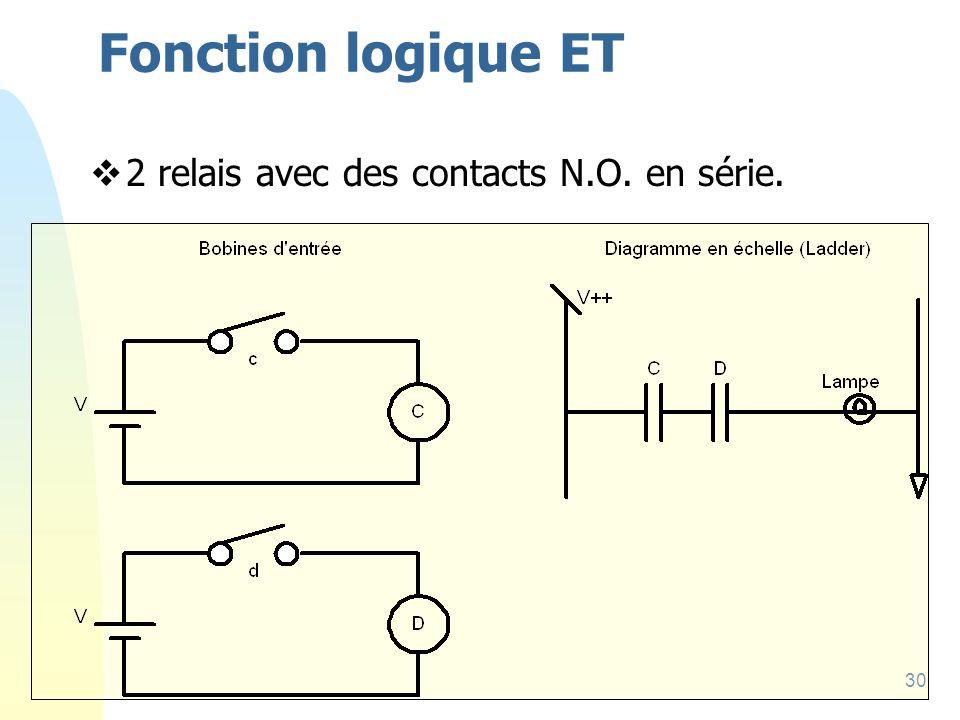30 Fonction logique ET 2 relais avec des contacts N.O. en série.