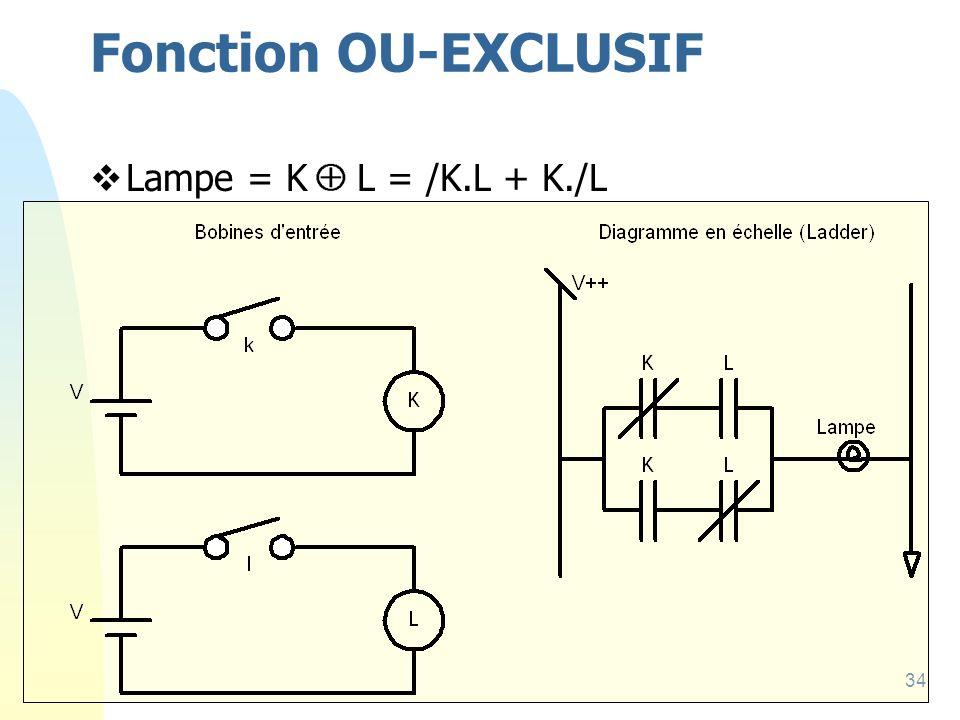 34 Fonction OU-EXCLUSIF Lampe = K L = /K.L + K./L