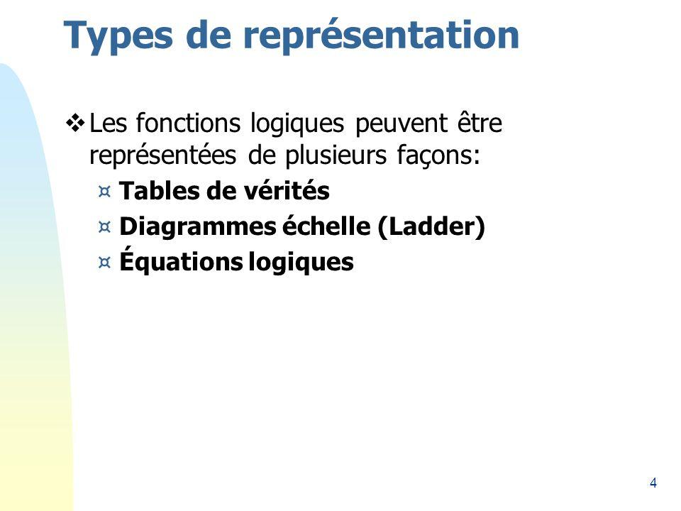 4 Types de représentation Les fonctions logiques peuvent être représentées de plusieurs façons: ¤Tables de vérités ¤Diagrammes échelle (Ladder) ¤Équat