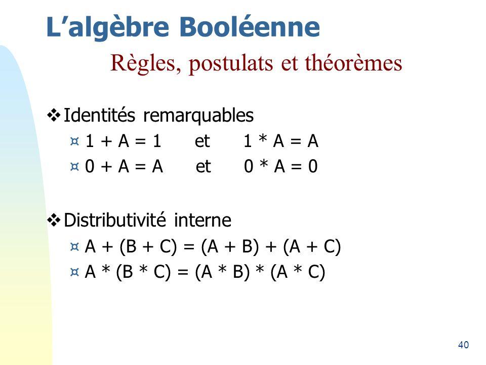 40 Lalgèbre Booléenne Identités remarquables ¤1 + A = 1 et 1 * A = A ¤0 + A = A et 0 * A = 0 Distributivité interne ¤A + (B + C) = (A + B) + (A + C) ¤A * (B * C) = (A * B) * (A * C) Règles, postulats et théorèmes