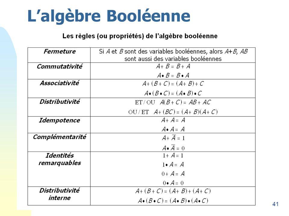 41 Lalgèbre Booléenne Règles et postulats