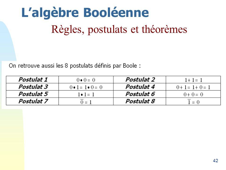 42 Lalgèbre Booléenne Règles, postulats et théorèmes