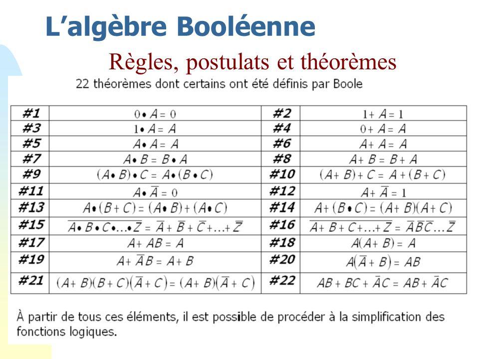 43 Lalgèbre Booléenne Règles, postulats et théorèmes