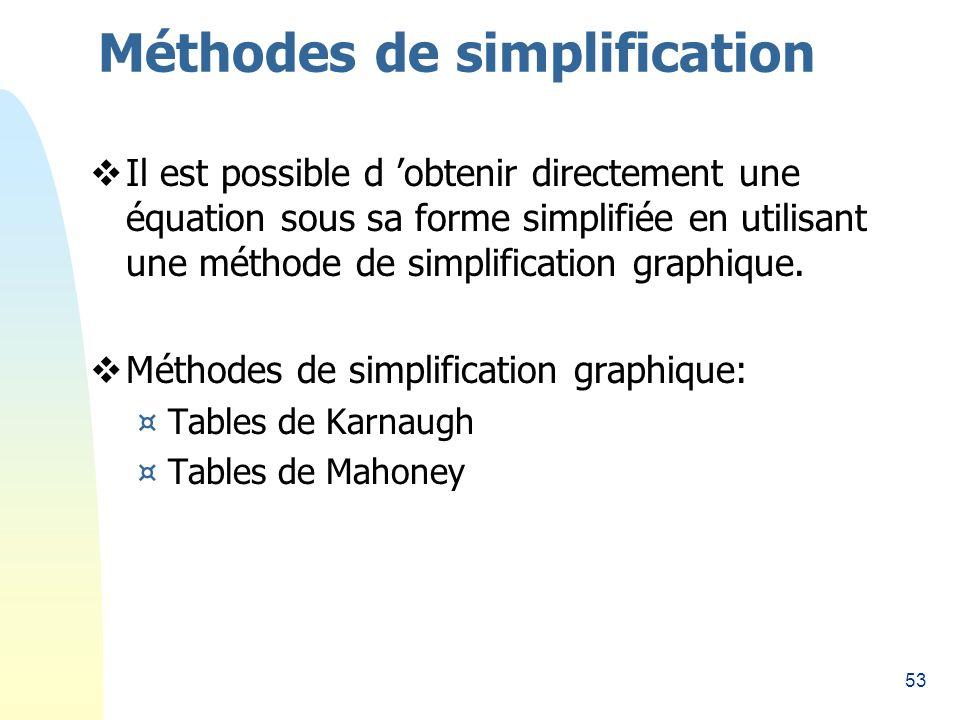 53 Méthodes de simplification Il est possible d obtenir directement une équation sous sa forme simplifiée en utilisant une méthode de simplification graphique.
