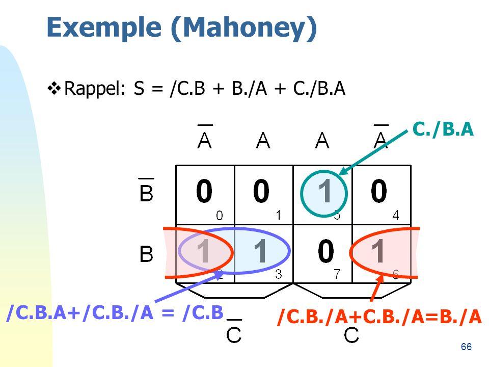 66 Exemple (Mahoney) Rappel: S = /C.B + B./A + C./B.A /C.B.A+/C.B./A = /C.B /C.B./A+C.B./A=B./A C./B.A