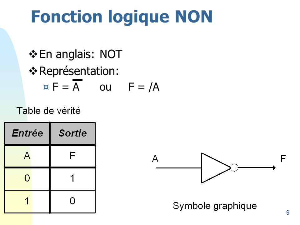 9 Fonction logique NON En anglais: NOT Représentation: ¤F = A ou F = /A