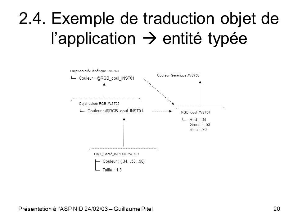 Présentation à lASP NID 24/02/03 – Guillaume Pitel20 2.4. Exemple de traduction objet de lapplication entité typée Obj1_Carré_IMPLXX :INST01 Couleur :