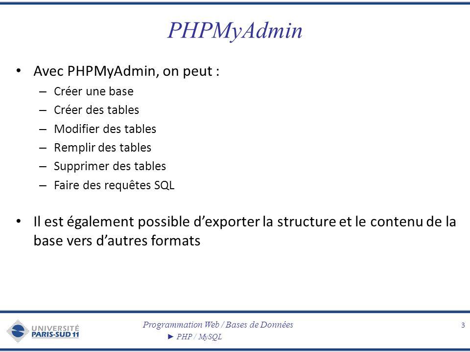 Programmation Web / Bases de Données PHP / MySQL PHPMyAdmin Avec PHPMyAdmin, on peut : – Créer une base – Créer des tables – Modifier des tables – Remplir des tables – Supprimer des tables – Faire des requêtes SQL Il est également possible dexporter la structure et le contenu de la base vers dautres formats 3