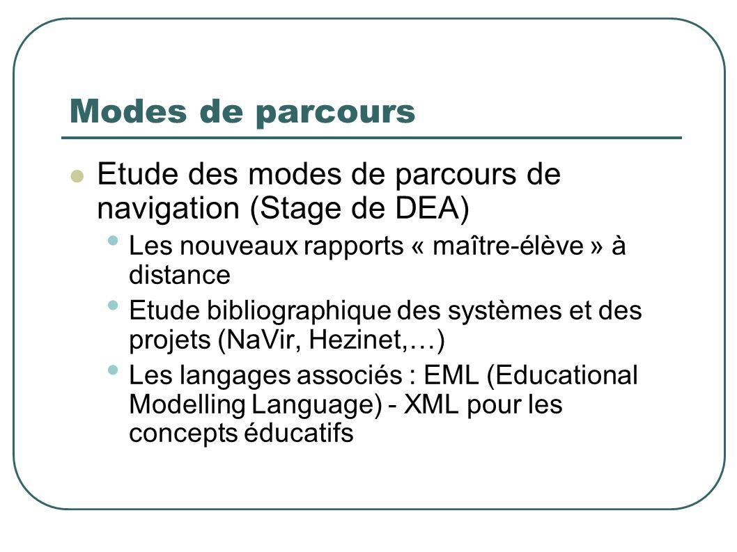 Modes de parcours Etude des modes de parcours de navigation (Stage de DEA) Les nouveaux rapports « maître-élève » à distance Etude bibliographique des systèmes et des projets (NaVir, Hezinet,…) Les langages associés : EML (Educational Modelling Language) - XML pour les concepts éducatifs