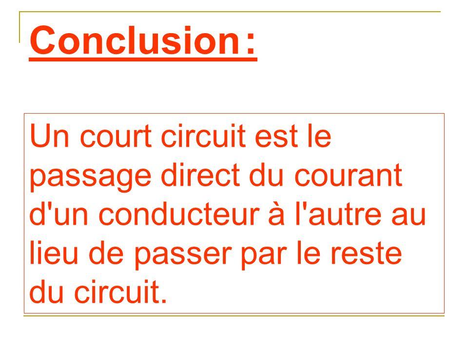Un court circuit est le passage direct du courant d'un conducteur à l'autre au lieu de passer par le reste du circuit. Conclusion :