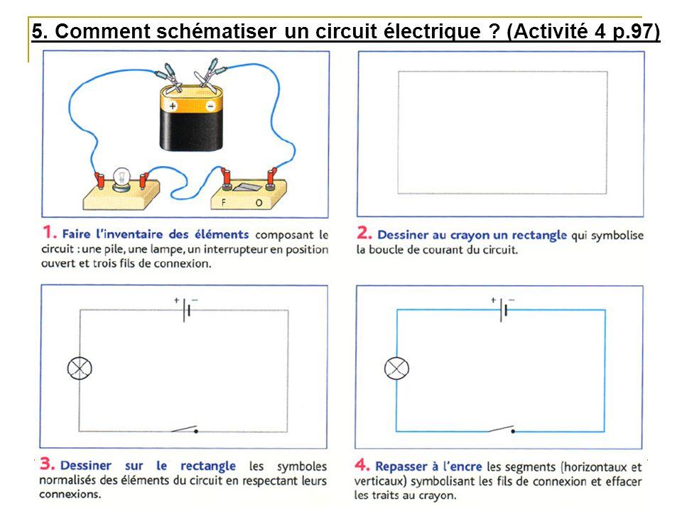 5. Comment schématiser un circuit électrique ? (Activité 4 p.97)