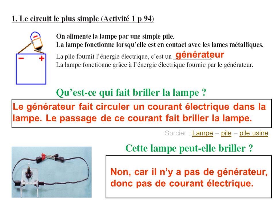 Le générateur fait circuler un courant électrique dans la lampe. Le passage de ce courant fait briller la lampe. générateur Non, car il ny a pas de gé