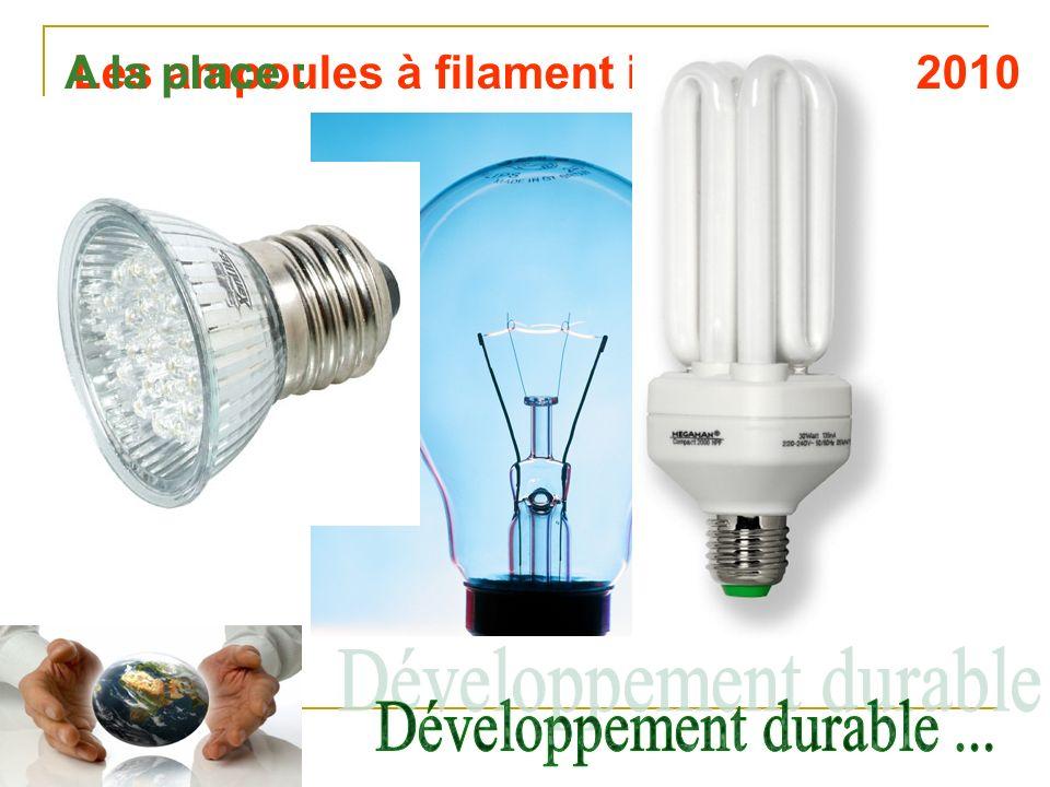 Les ampoules à filament interdites en 2010A la place :