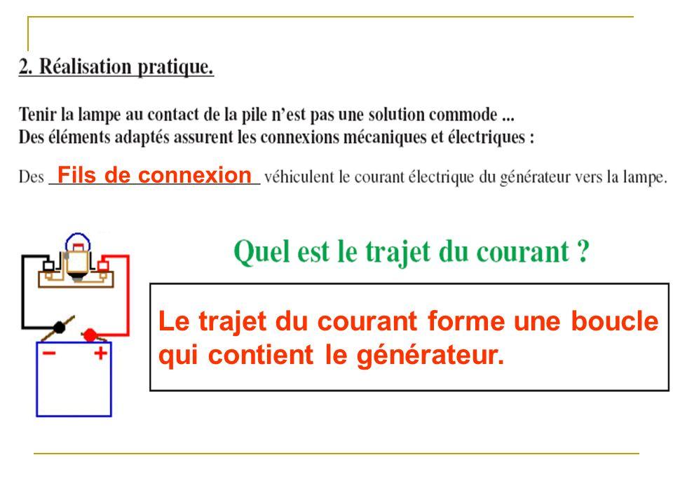 Fils de connexion Le trajet du courant forme une boucle qui contient le générateur.