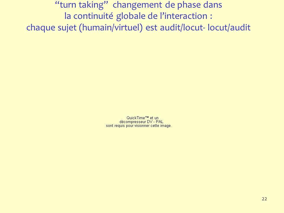 Atelier PIRSTEC - LIMSI - 11 juin 2009 21 Génération de parole expressive adaptative/adaptée émotion « pas démotion exprimée » Projection dune seule dimension resynthèse Multi-dimensions : F0, intensité, durée, qualité de voix [Audibert et al., 2004-09] [Audibert, Vincent et al., 2006] Protocoles dévaluation perceptive Mesure physique/perceptive des dimensions acoustiques [Aubergé, Audibert, Rilliard, 2006] Synthèse acoustique de la prosodie expressive (voix/parole/langage) => Modèle cognitif de superposition de Gestalts non expressive = attitude de non expressivité => Synthèse Par Corpus « situé » => Contrôle « quantique » de linteraction => Prépondérance de la fréquence fondamentale pour les expressions positives => Nécessité de considérer toutes les dimensions acoustiques en génération repenser ce quest évaluer une parole virtuelle en adéquation à une application précise