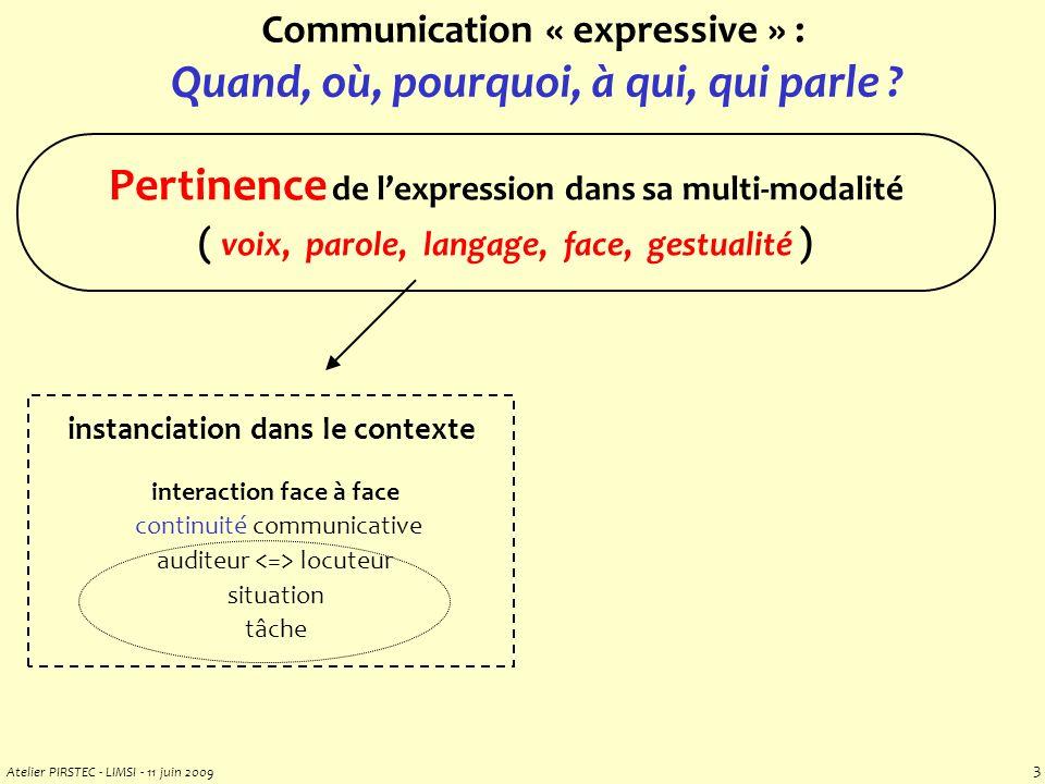 2 La permanence informationnelle : lauditeur communicant - expressions des Feeling of Thinking et autres émotions… « Quand, où, pourquoi, à qui, qui parle .