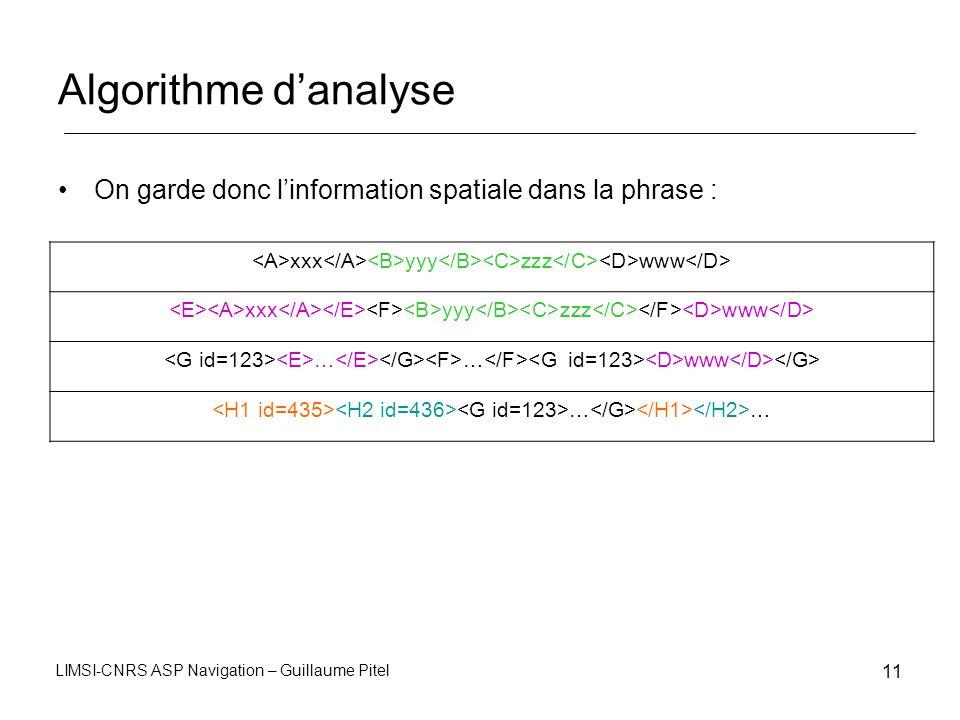 LIMSI-CNRS ASP Navigation – Guillaume Pitel 11 Algorithme danalyse On garde donc linformation spatiale dans la phrase : xxx yyy zzz www … … www … …