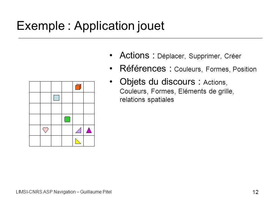 LIMSI-CNRS ASP Navigation – Guillaume Pitel 12 Exemple : Application jouet Actions : Déplacer, Supprimer, Créer Références : Couleurs, Formes, Positio