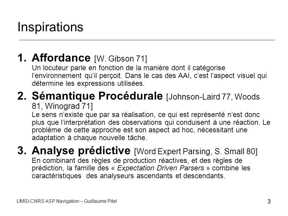 LIMSI-CNRS ASP Navigation – Guillaume Pitel 3 Inspirations 1.Affordance [W. Gibson 71] Un locuteur parle en fonction de la manière dont il catégorise