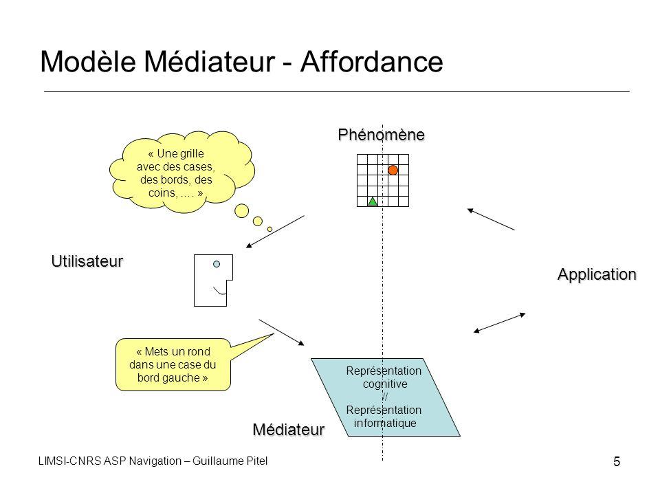 LIMSI-CNRS ASP Navigation – Guillaume Pitel 5 Modèle Médiateur - Affordance « Une grille avec des cases, des bords, des coins, …. » « Mets un rond dan