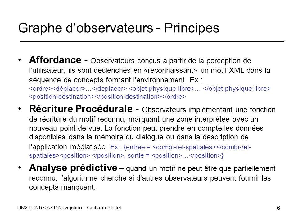 LIMSI-CNRS ASP Navigation – Guillaume Pitel 6 Graphe dobservateurs - Principes Affordance - Observateurs conçus à partir de la perception de lutilisat