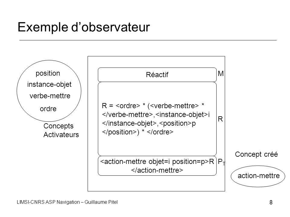 LIMSI-CNRS ASP Navigation – Guillaume Pitel 8 Exemple dobservateur R = * ( *, i, p ) * R R PTPT Réactif M instance-objet position verbe-mettre ordre a