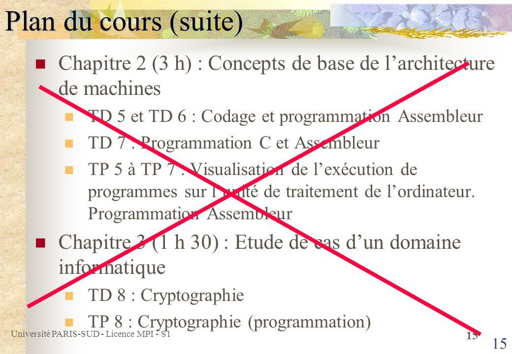 Université PARIS-SUD - Licence MPI - S1 15 Plan du cours (suite) Chapitre 2 (3 h) : Concepts de base de larchitecture de machines TD 5 et TD 6 : Codag