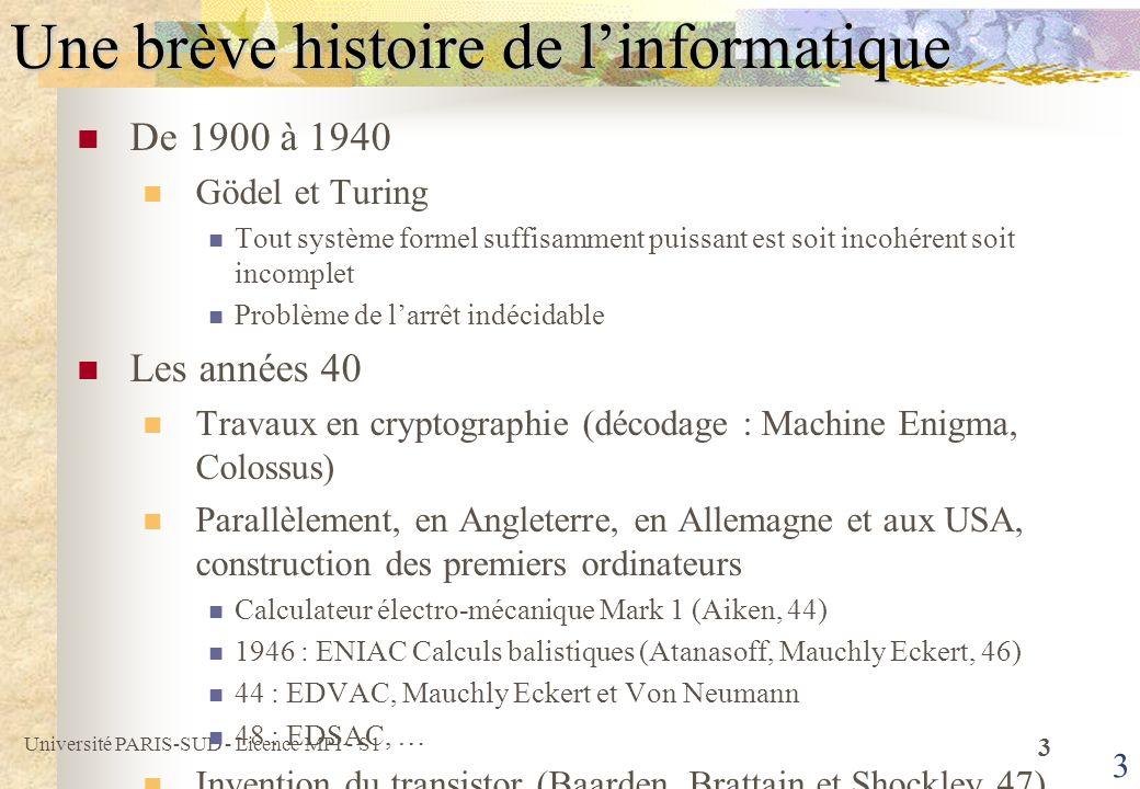 Université PARIS-SUD - Licence MPI - S1 4 4 Une brève histoire de linformatique Les années 50 Compilateurs (FORTRAN en 57) LISP en 58 Circuits intégrés en 59 Test de Turing en 50 Les années 60 Systèmes dexploitation Basic en 64 Automates – Langages formels - Correction de programmes Knuth : The Art of Computer Programming Micro-processeurs